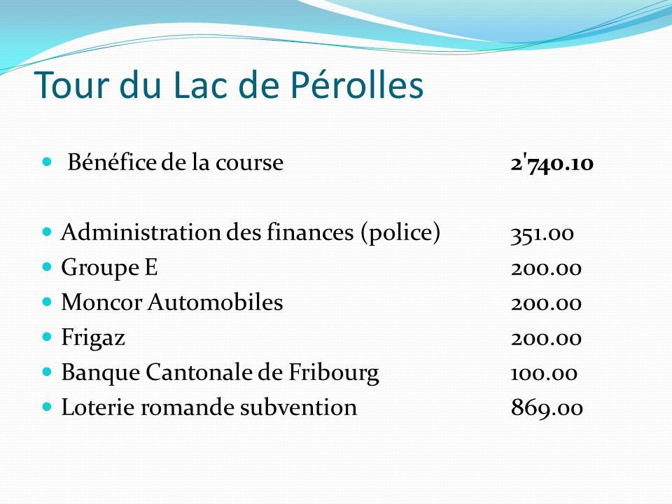 Tour du Lac de Pérolles Bénéfice de la course 2 740.10