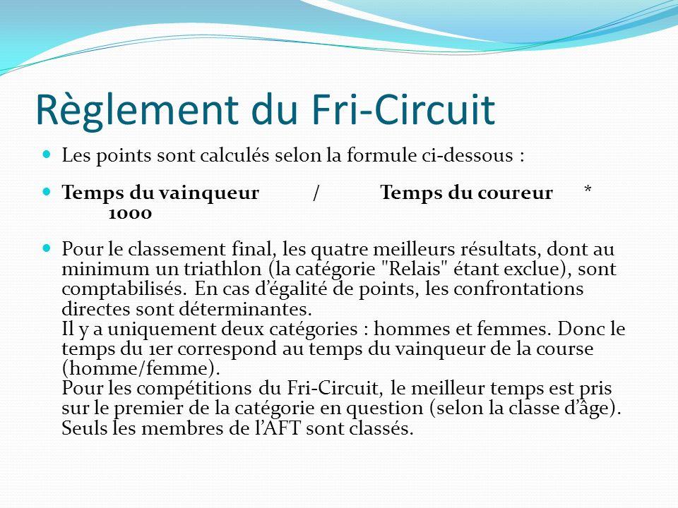 Règlement du Fri-Circuit
