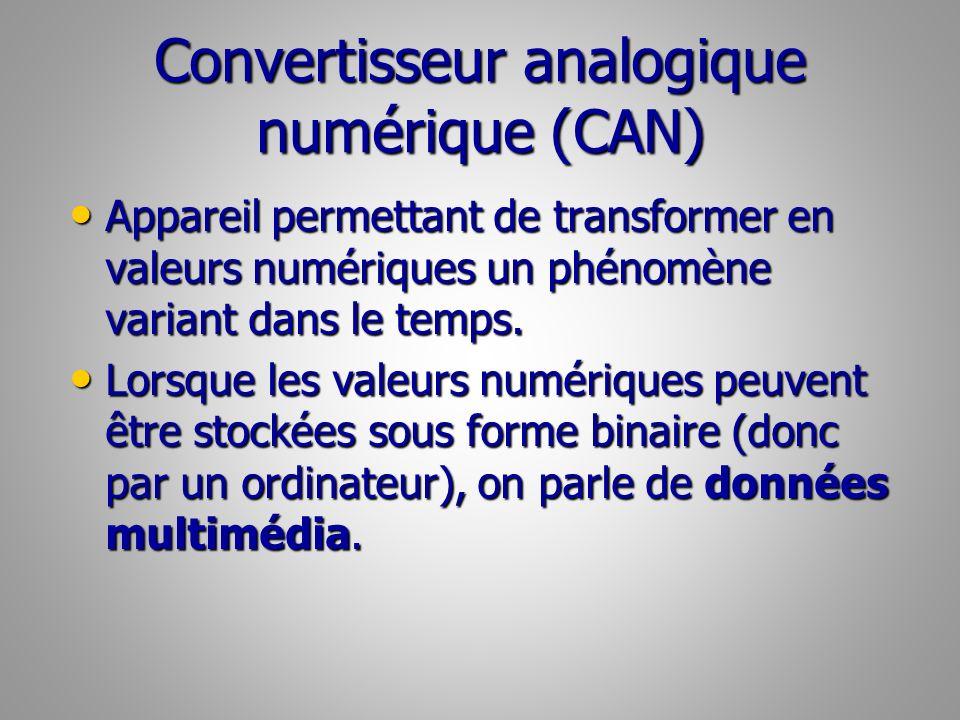 Convertisseur analogique numérique (CAN)