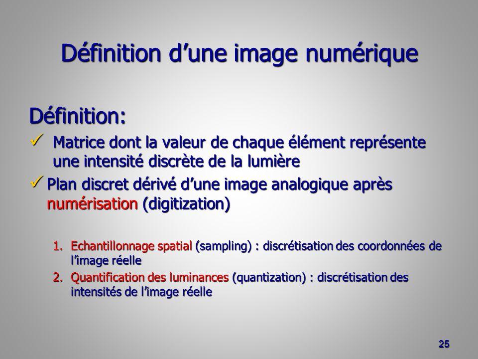 Définition d'une image numérique