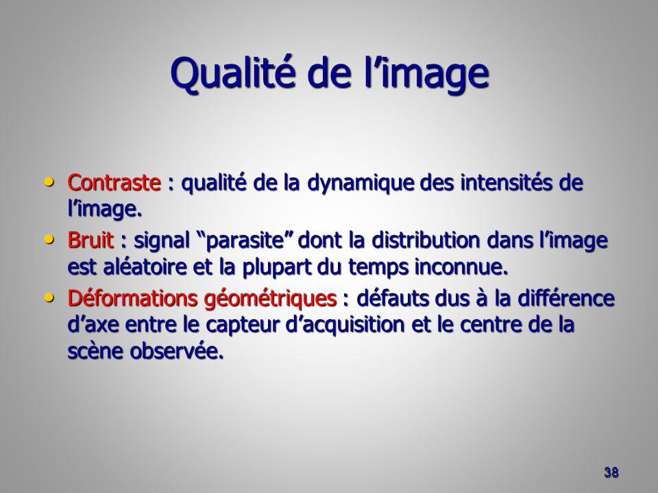 Qualité de l'image Contraste : qualité de la dynamique des intensités de l'image.