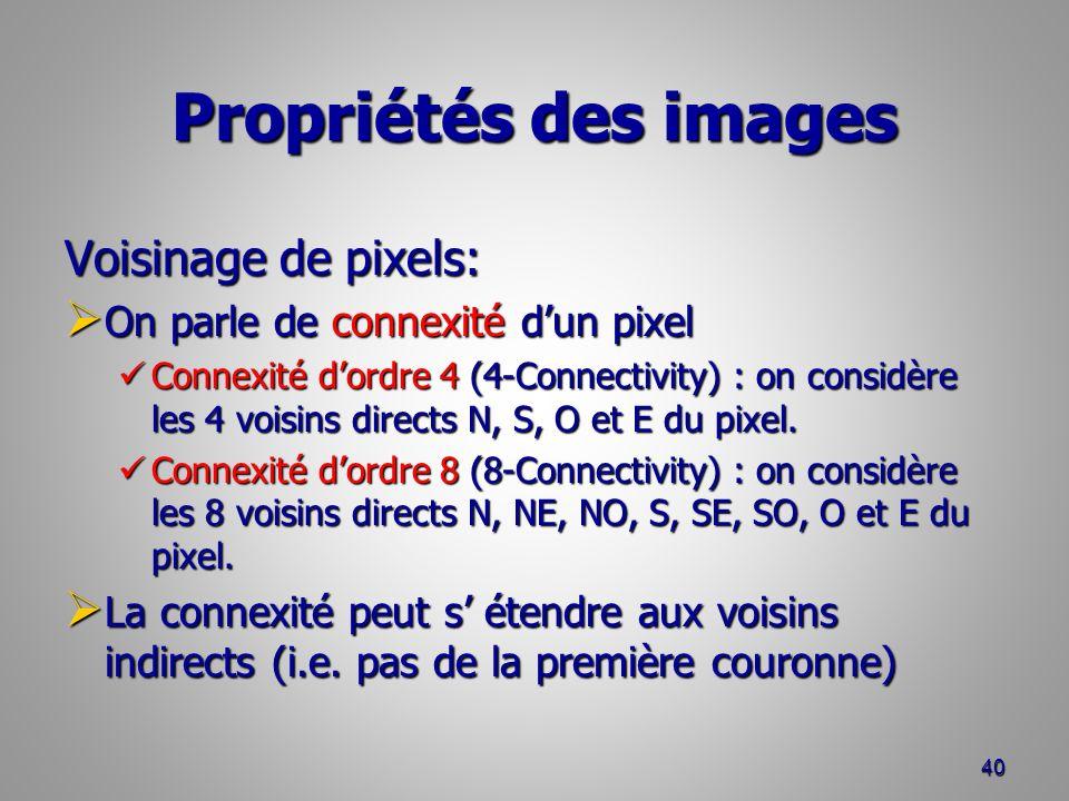 Propriétés des images Voisinage de pixels: