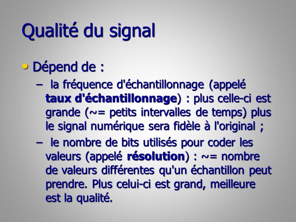 Qualité du signal Dépend de :