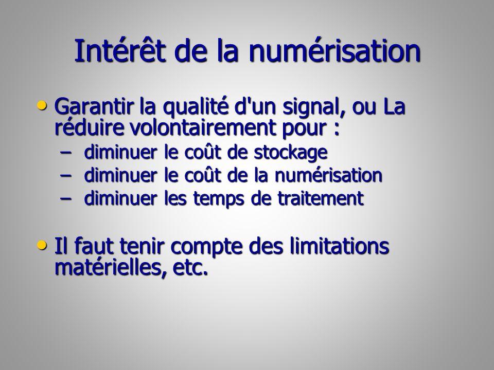 Intérêt de la numérisation