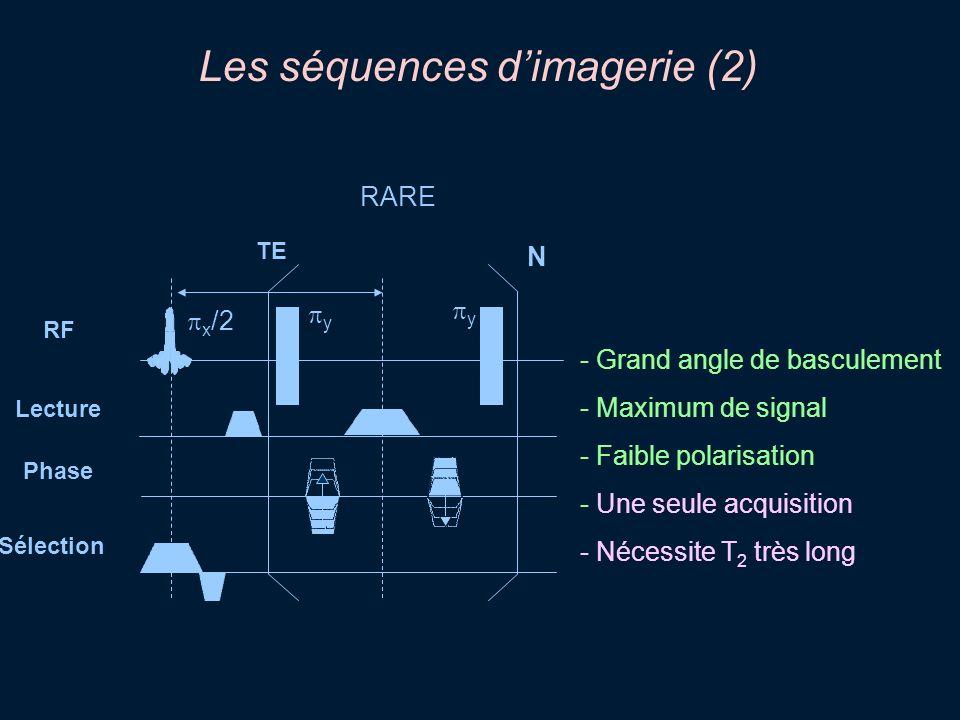 Les séquences d'imagerie (2)