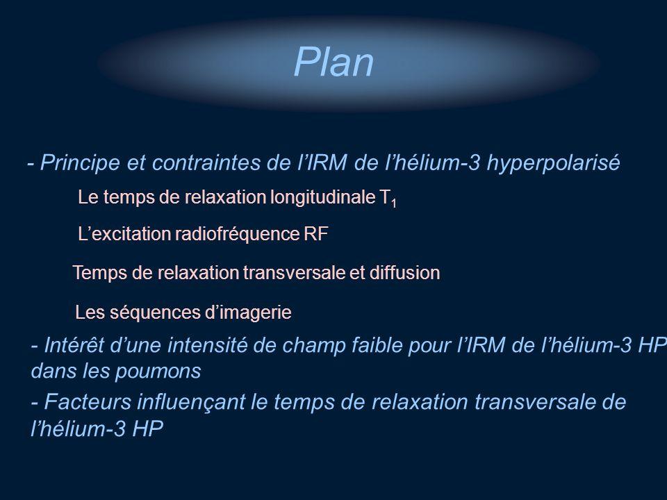 Plan - Principe et contraintes de l'IRM de l'hélium-3 hyperpolarisé