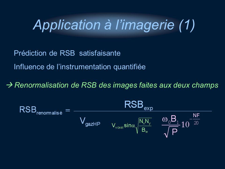 Application à l'imagerie (1)