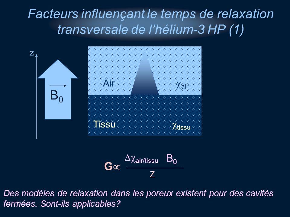 Facteurs influençant le temps de relaxation transversale de l'hélium-3 HP (1)