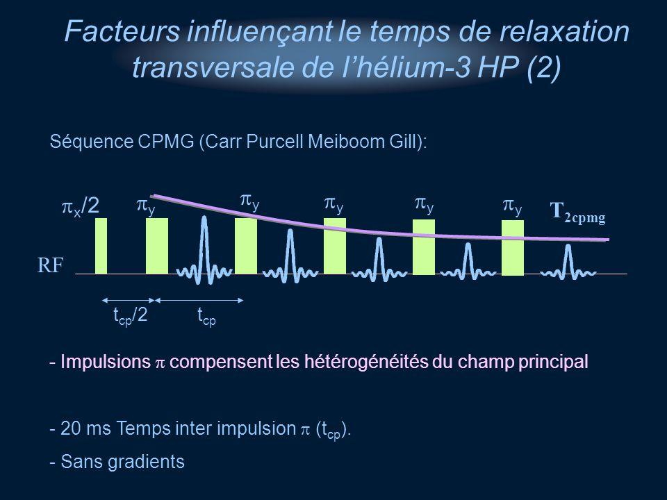 Facteurs influençant le temps de relaxation transversale de l'hélium-3 HP (2)
