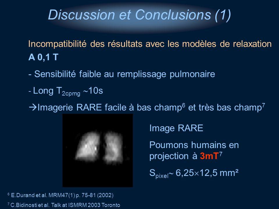 Discussion et Conclusions (1)