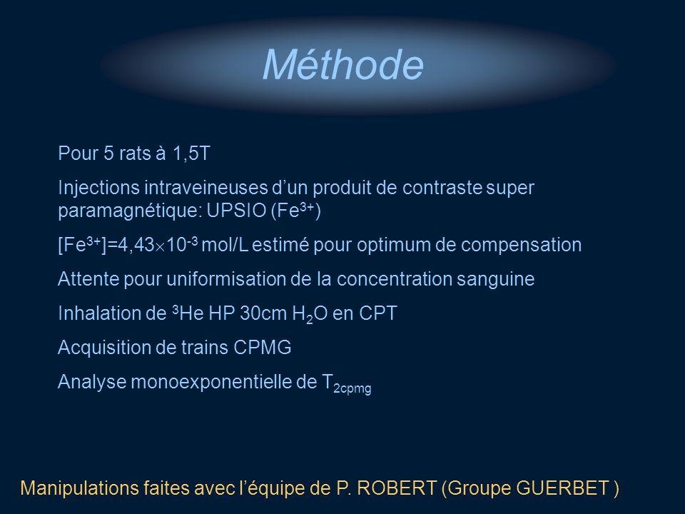 Méthode Pour 5 rats à 1,5T. Injections intraveineuses d'un produit de contraste super paramagnétique: UPSIO (Fe3+)