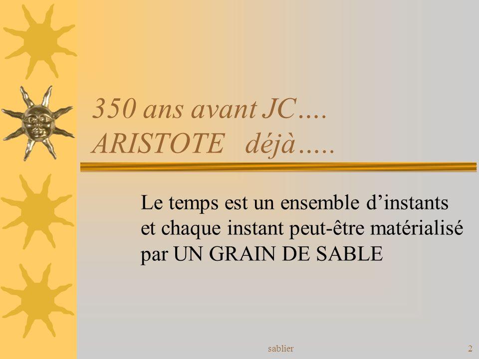 350 ans avant JC…. ARISTOTE déjà…..