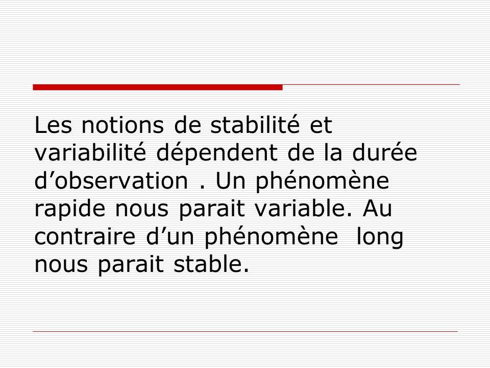 Les notions de stabilité et variabilité dépendent de la durée d'observation .