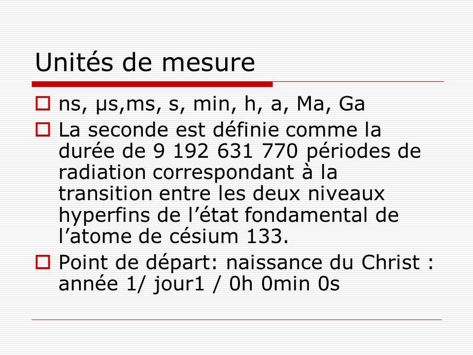 Unités de mesure ns, μs,ms, s, min, h, a, Ma, Ga