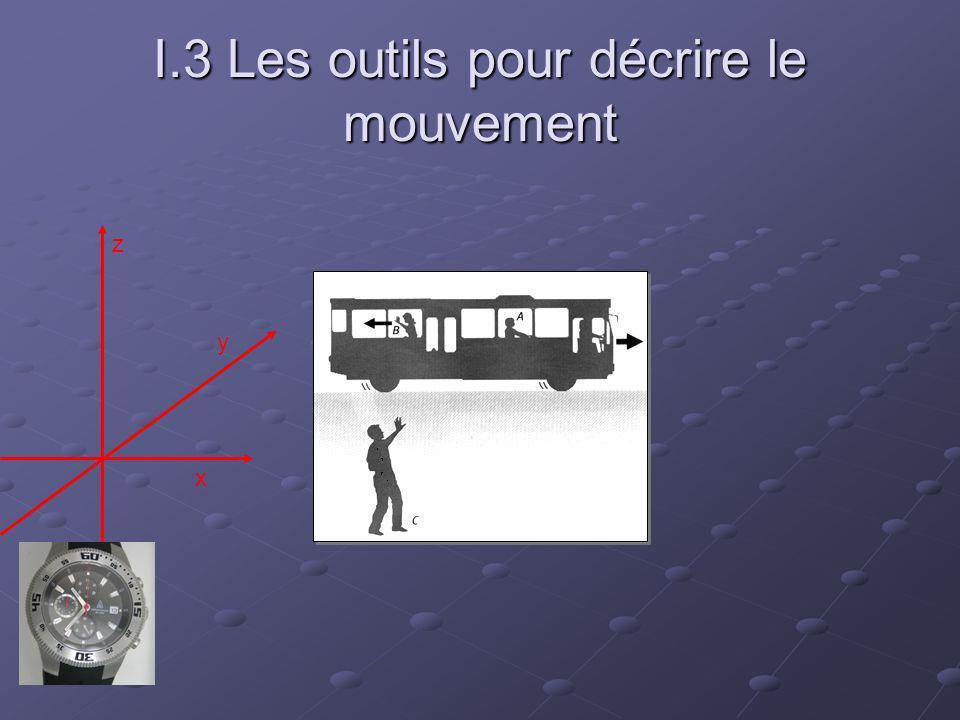 I.3 Les outils pour décrire le mouvement
