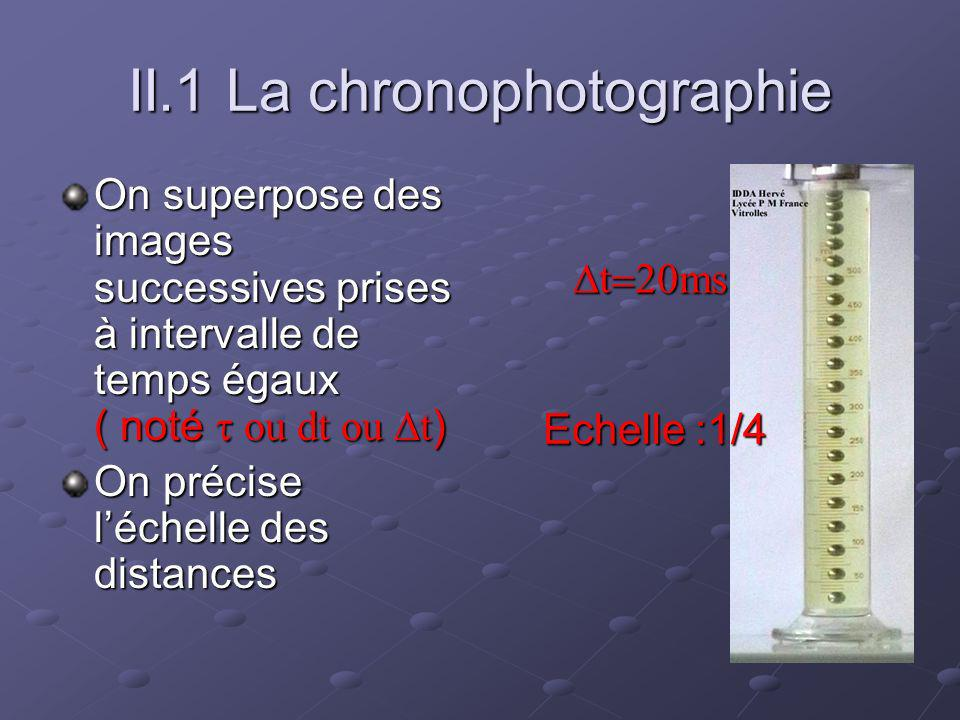 II.1 La chronophotographie