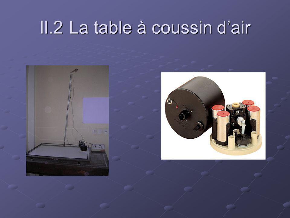 II.2 La table à coussin d'air
