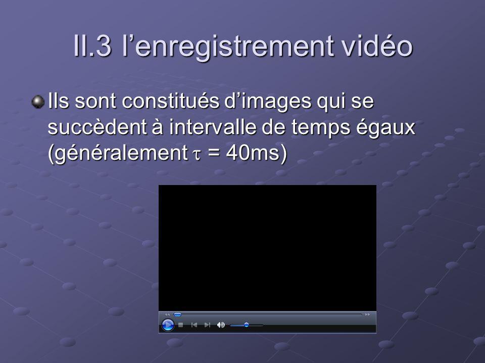 II.3 l'enregistrement vidéo