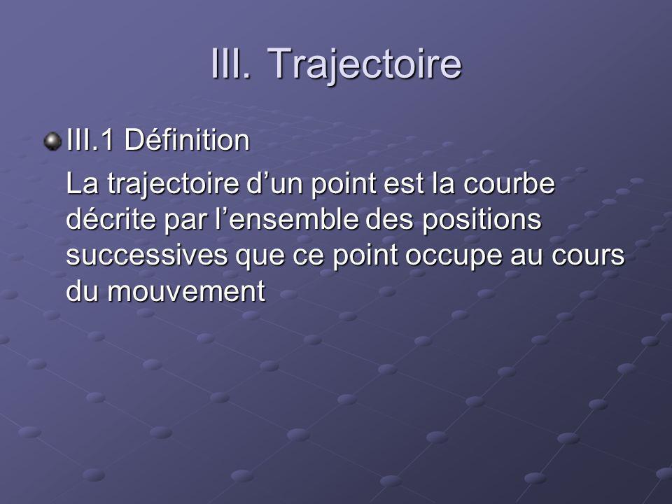 III. Trajectoire III.1 Définition
