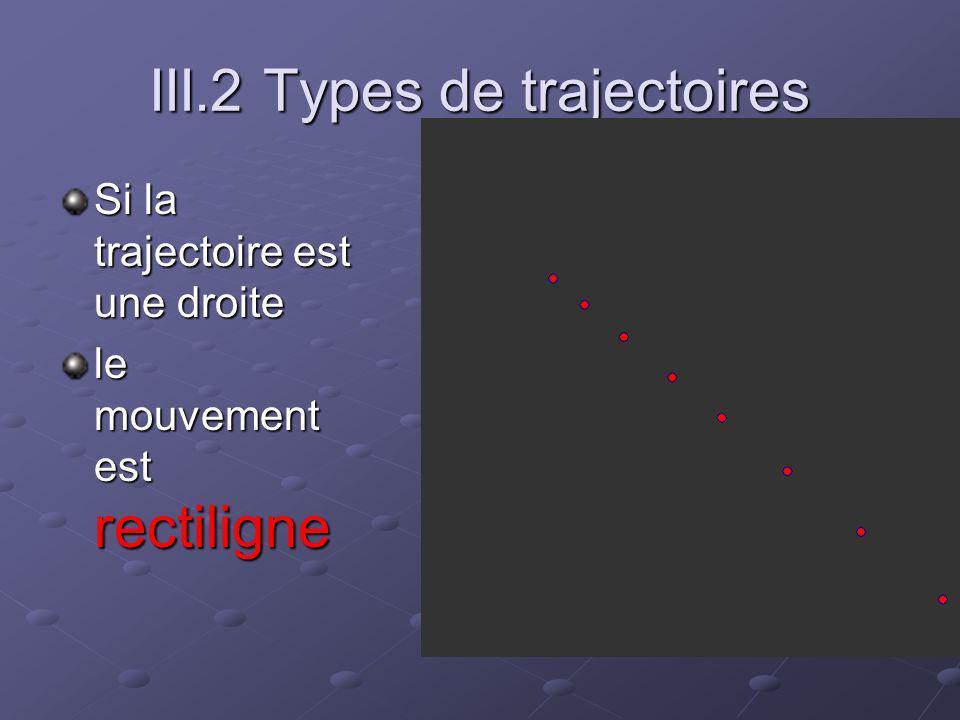 III.2 Types de trajectoires
