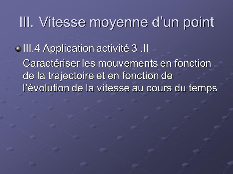 III. Vitesse moyenne d'un point