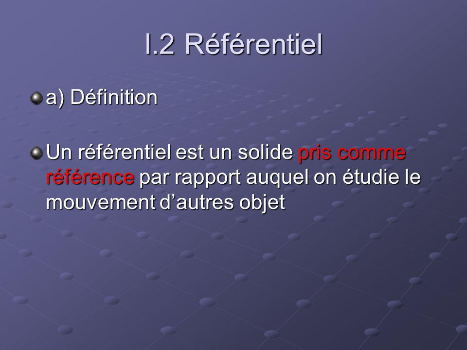 I.2 Référentiel a) Définition