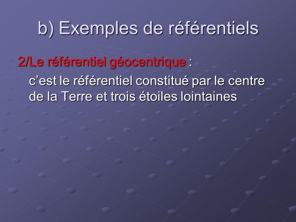 b) Exemples de référentiels