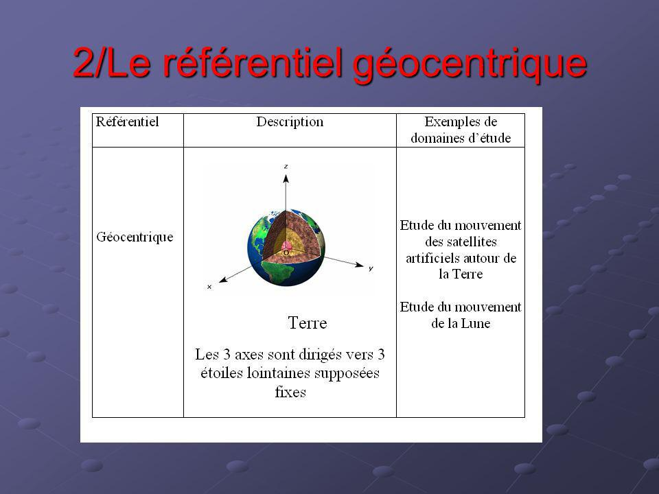 2/Le référentiel géocentrique
