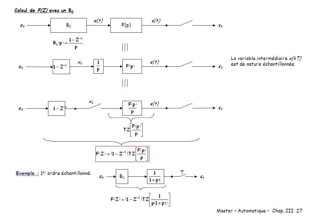 Calcul de F(Z) avec un B0 e(t) s(t) B0. F(p) ek. sk. La variable intermédiaire x(kT) est de nature échantillonnée.