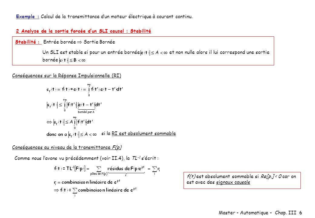 Exemple : Calcul de la transmittance d'un moteur électrique à courant continu.