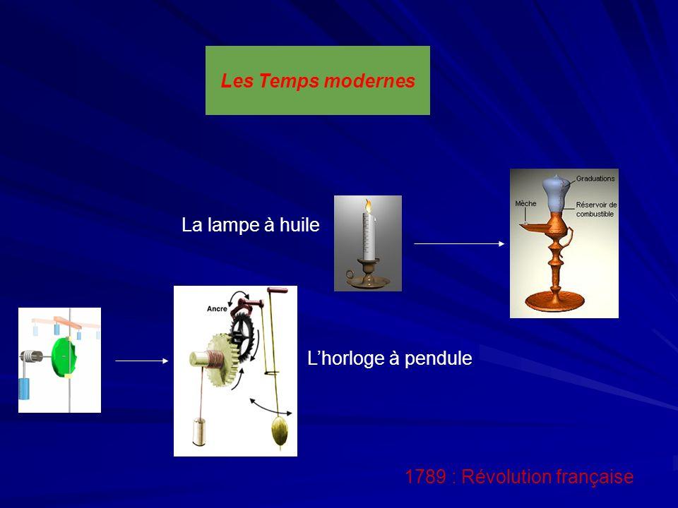 1789 : Révolution française