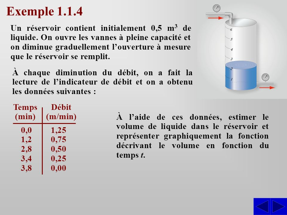 Exemple 1.1.4