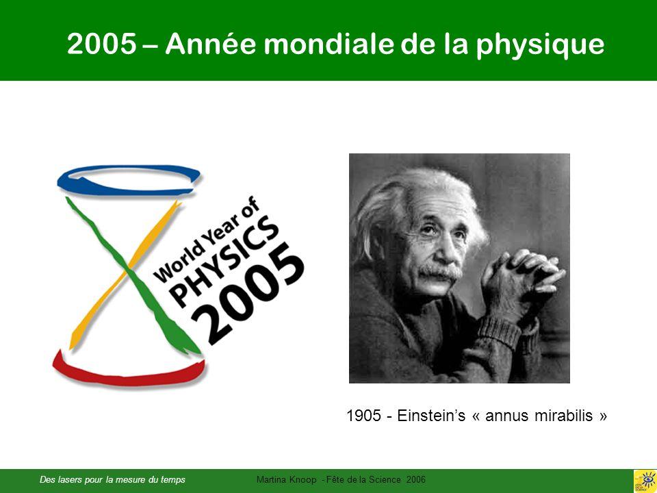 2005 – Année mondiale de la physique