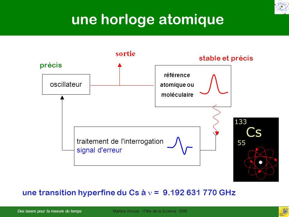 référence atomique ou moléculaire