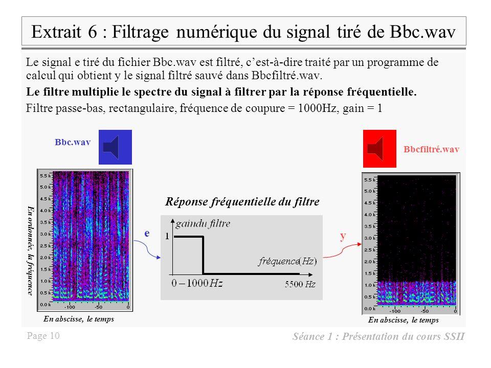 Extrait 6 : Filtrage numérique du signal tiré de Bbc.wav