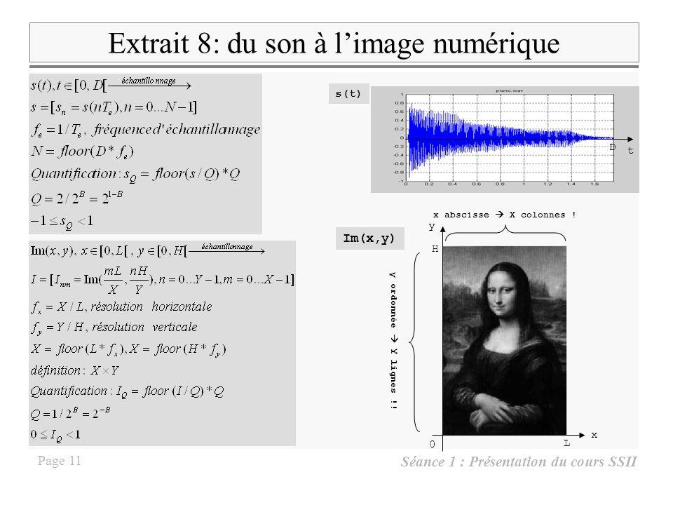 Extrait 8: du son à l'image numérique