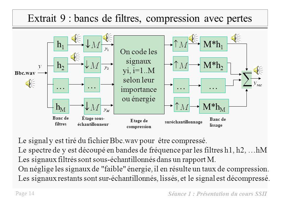 Extrait 9 : bancs de filtres, compression avec pertes