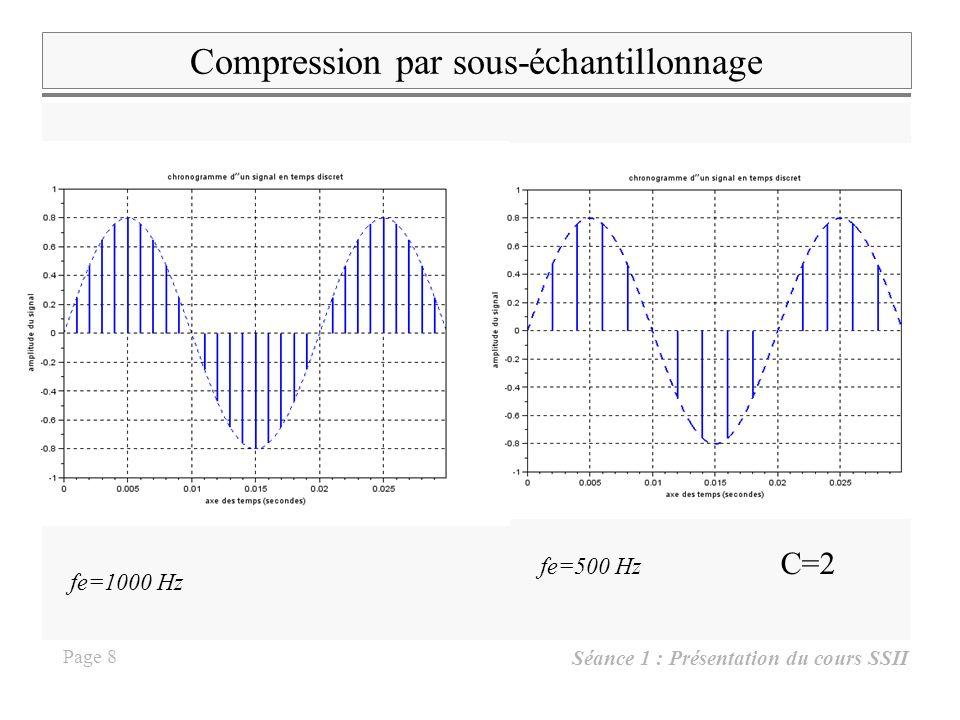 Compression par sous-échantillonnage