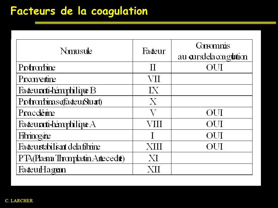 Facteurs de la coagulation