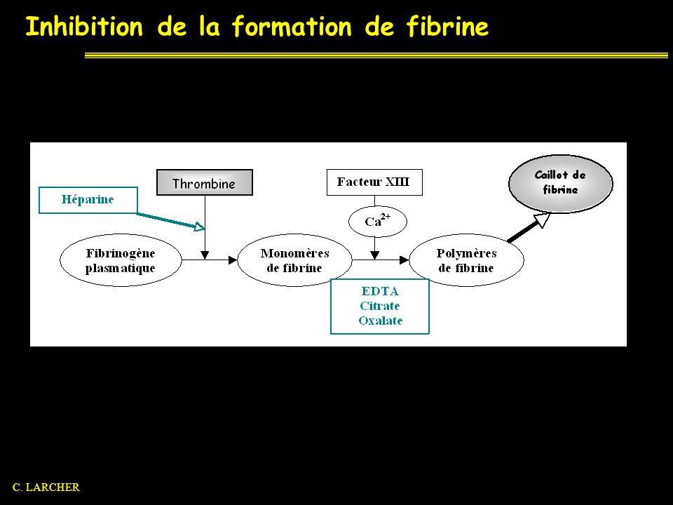 Inhibition de la formation de fibrine