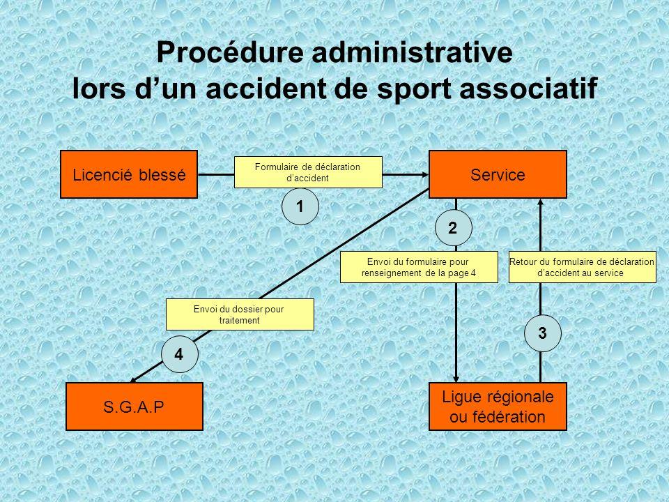 Procédure administrative lors d'un accident de sport associatif