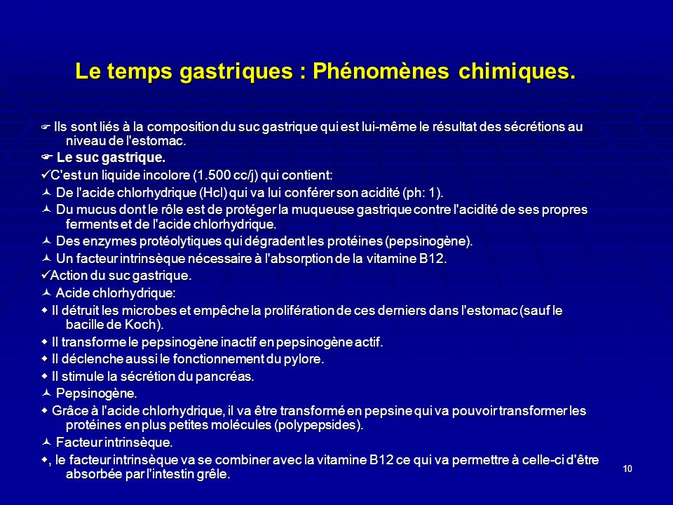 Le temps gastriques : Phénomènes chimiques.