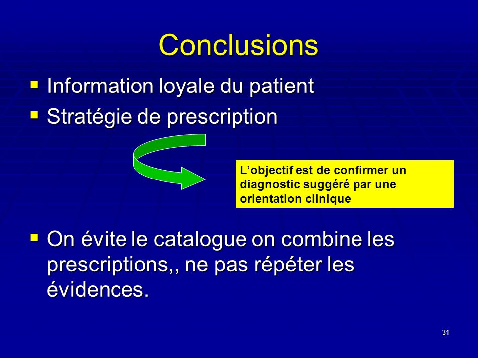 Conclusions Information loyale du patient Stratégie de prescription