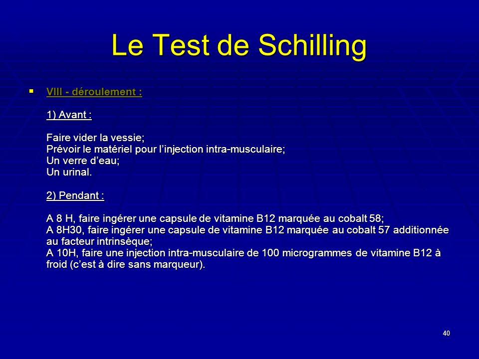 Le Test de Schilling