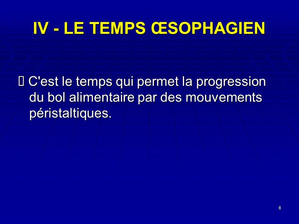 IV - LE TEMPS ŒSOPHAGIEN