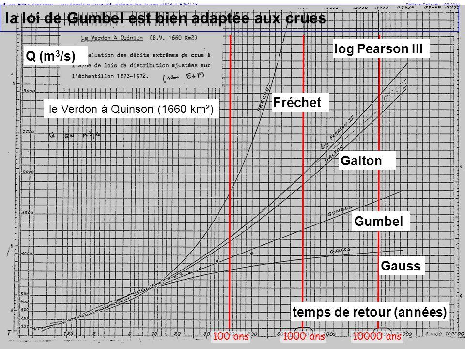 la loi de Gumbel est bien adaptée aux crues