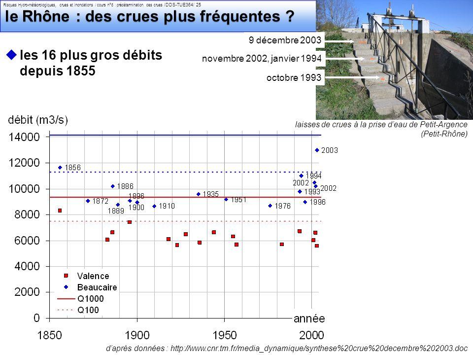le Rhône : des crues plus fréquentes