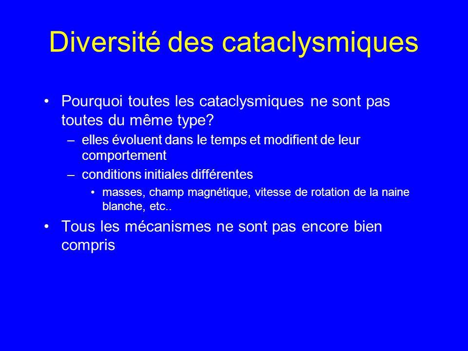 Diversité des cataclysmiques