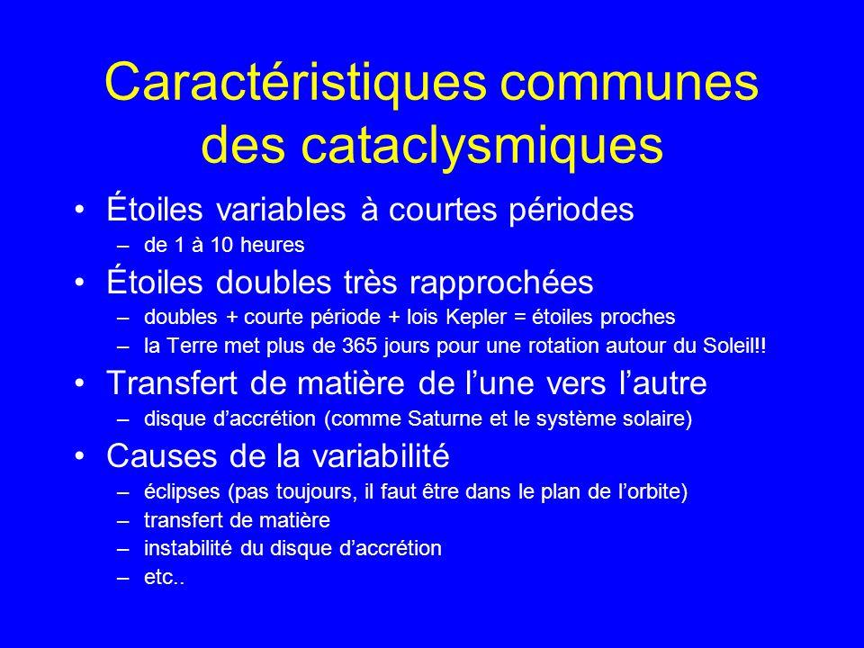 Caractéristiques communes des cataclysmiques
