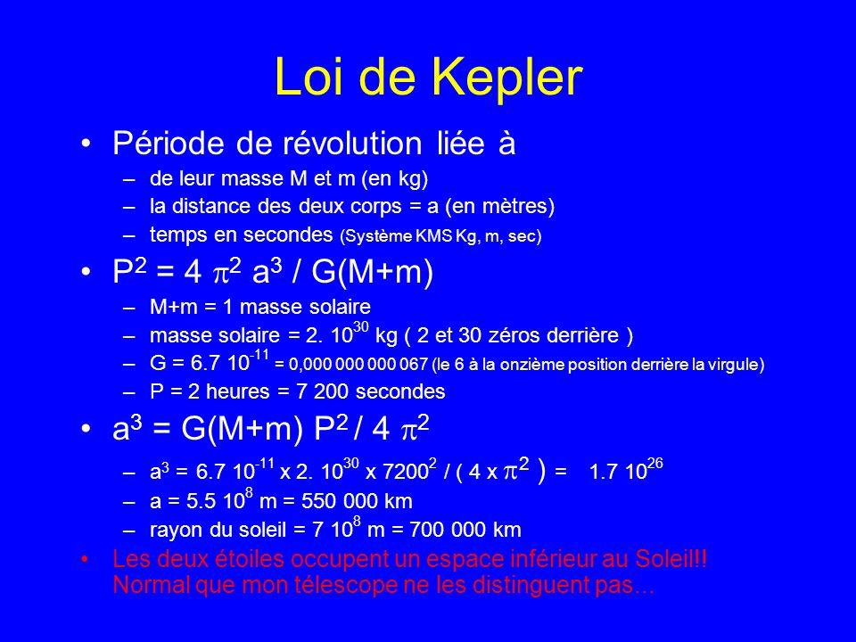 Loi de Kepler Période de révolution liée à P2 = 4 p2 a3 / G(M+m)